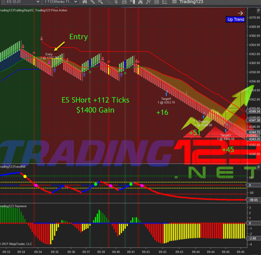 Algo Trading System
