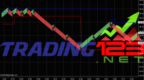 NinjaTrader 8 Indicators-Price Tracker