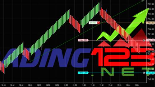 auto trend line