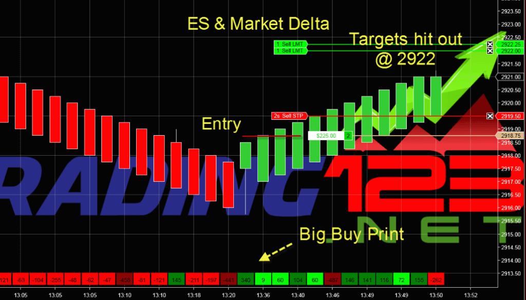 ES Market Delta