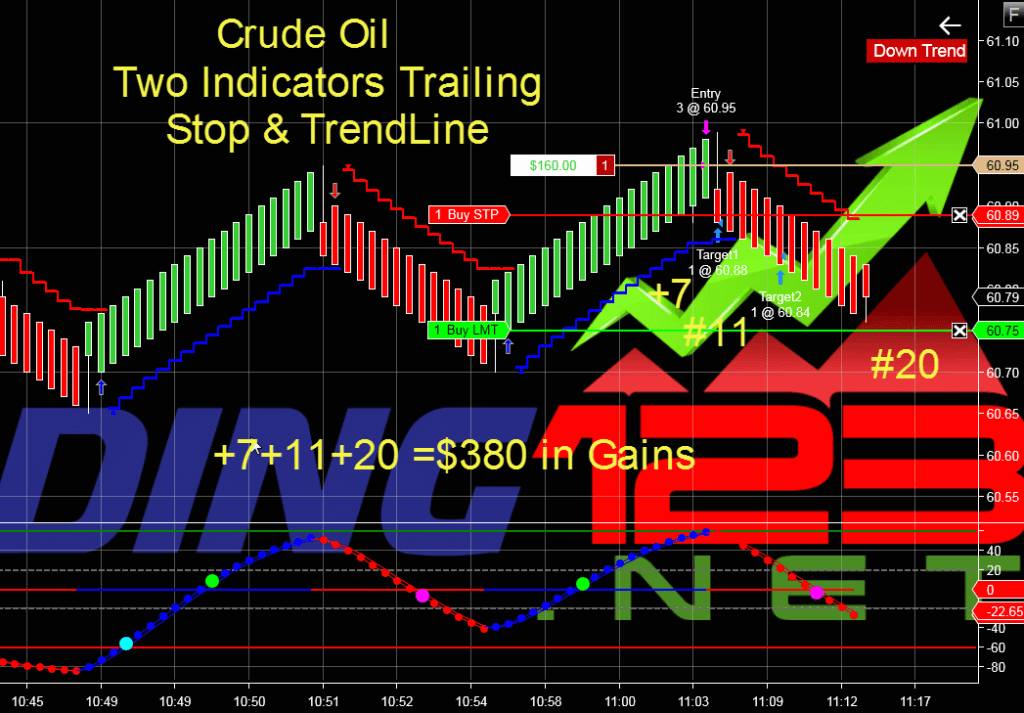 Trading123 Trailing Stops