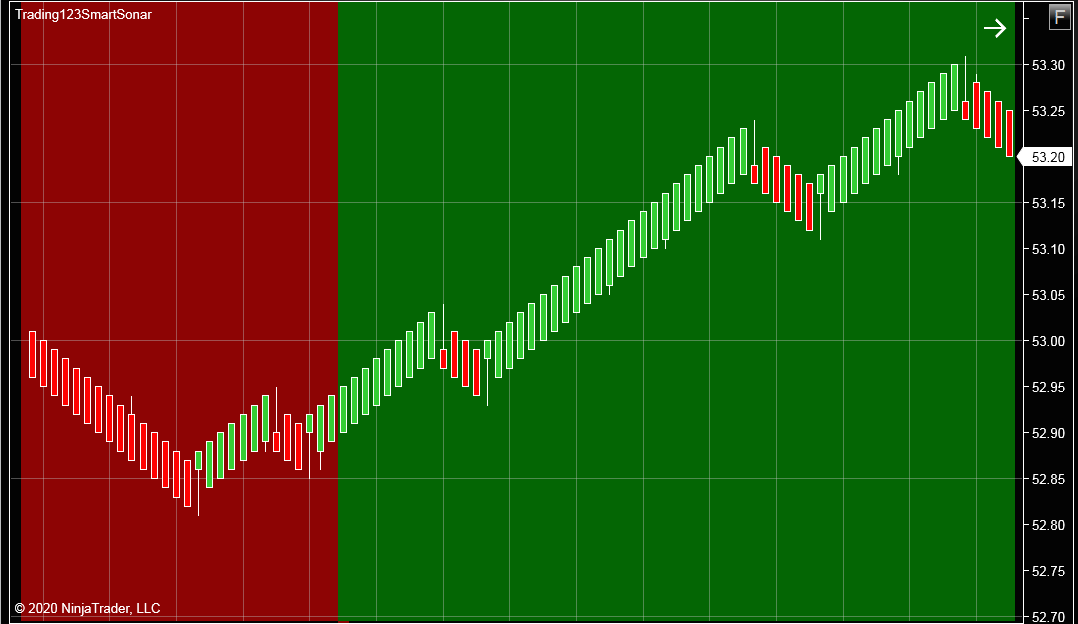 Chart Background Color