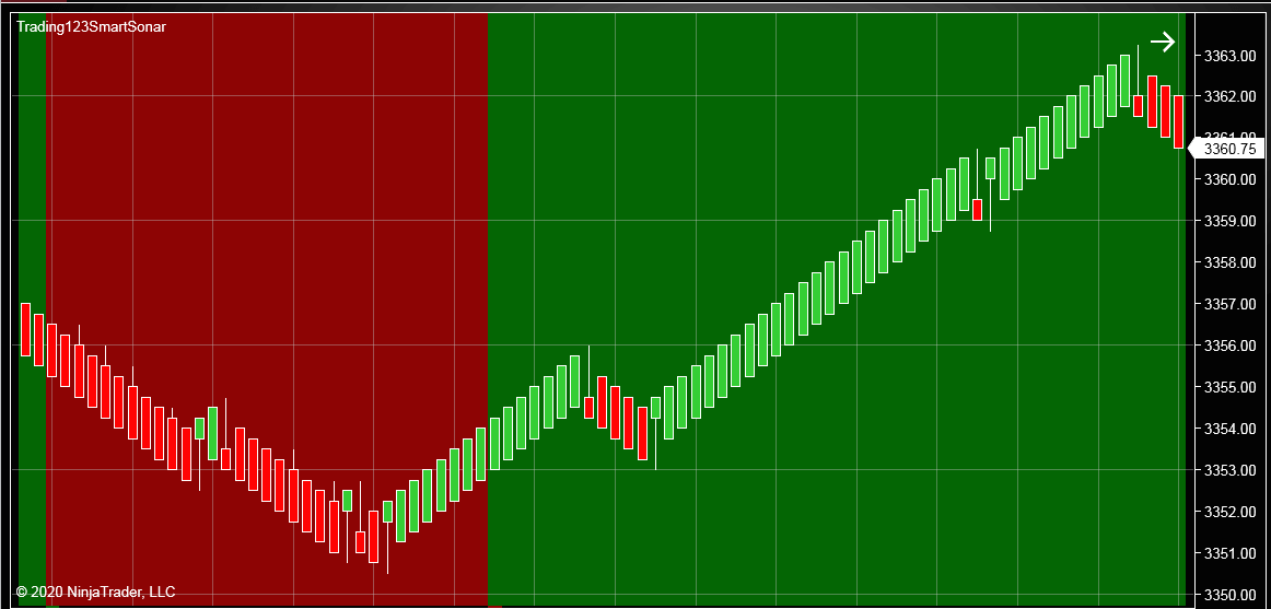 ES Chart Background Color