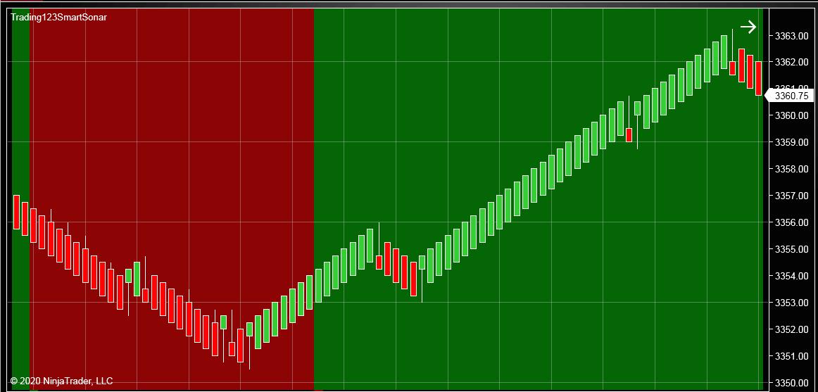 ES Chart Background Color