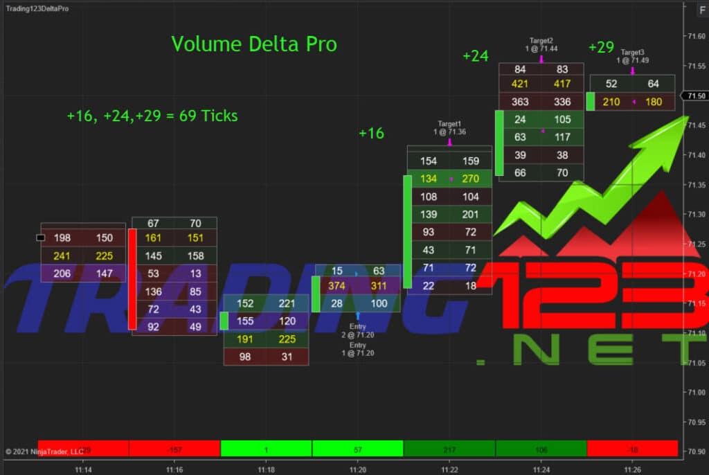 Volume Delta